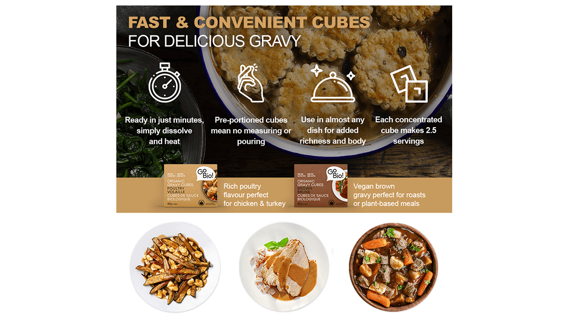 Grocery item infographic for Indigo Concord National
